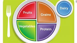 Food Challenge  Is Myplate Possible And Affordable   U2013 The
