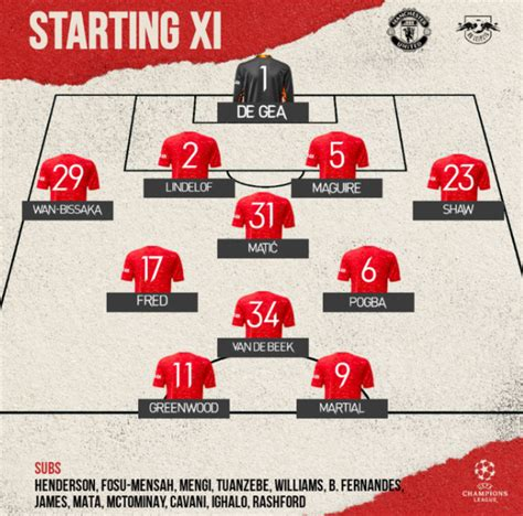 CONFIRMED: Manchester United Starting XI vs RB Leipzig ...