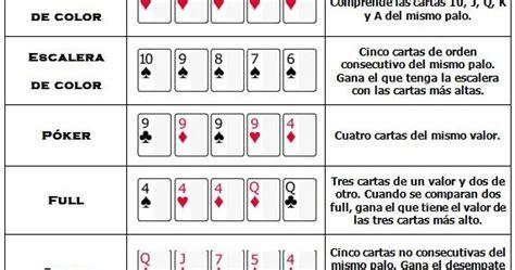 Inventitos De MÓnica Jugadas De Poker