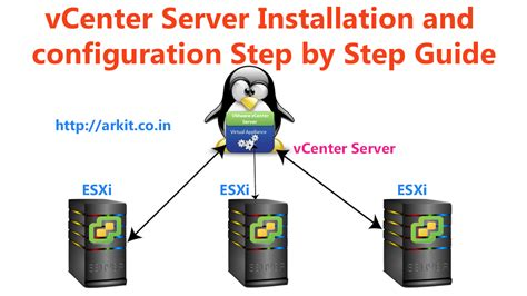 configuration bureau vcenter server installation and configuration guide