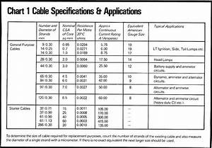 Cable Specifications