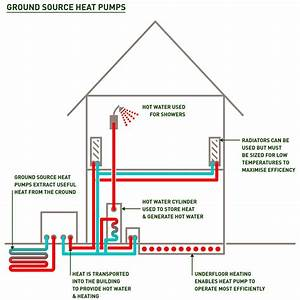 1000  Images About Hvac On Pinterest