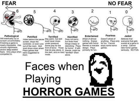 Horrified Meme - horrified face meme
