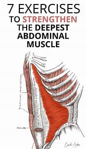 7 Best Transverse Abdominis Activation Exercises