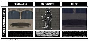 Themes  Symbols  And Motifs In The Pit And The Pendulum
