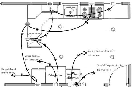 electrical outlet blueprint symbol electrical outlet blueprint symbol electrical upgrade
