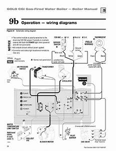 Megane 2 User Wiring Diagram