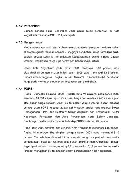 Profil Wilayah Kota Yogyakarta
