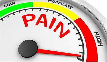 Pain Phantom Limb Volume Management Down Relief