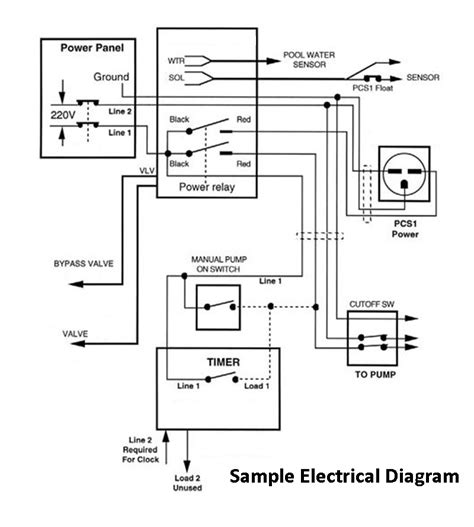 electrical 3