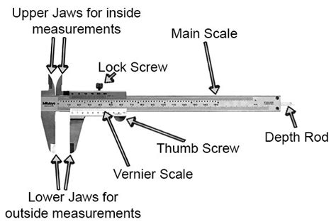Diagram Of Vernier Caliper by What Are The Parts Of A Vernier Caliper Wonkee Donkee Tools