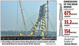 Delhi's Signature Bridge delayed for the fifth time, will ...