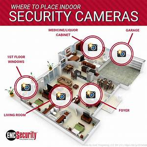 Guide For Placing Your Home Security Cameras In 2020
