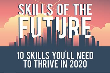 infographic  skills  needed   future  work