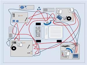 Spaghetti Diagram Enterprise Architecture Diagram Lean Six