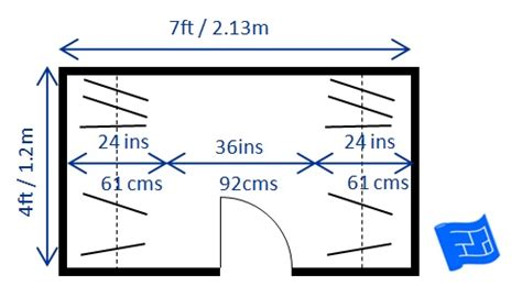 Dimensions Of A Walk In Closet by Walk In Closet Designs