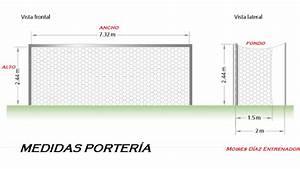 Dimensiones de la portería de fútbol Medidas y Características