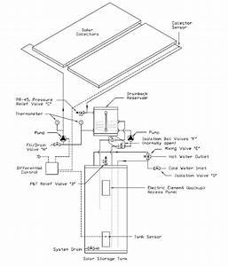 Dx Solar Water Heating Package Drainback W  80 Gal Tank