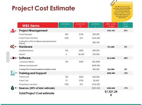 project cost estimate  sample   images