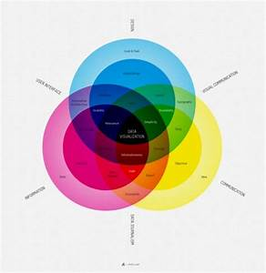 100 Best Color Mixing Images On Pinterest