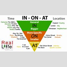 Prepositions Made Easy In, On, And At (with Video!)  Reallife English