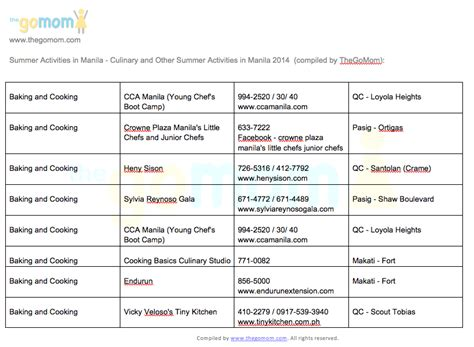 the go s culinary and other summer activities