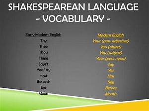Introduction Shakespeare U0026 Tragedy