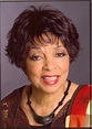 Actress/Activist Ruby Dee Dead at 91 | Mirror On America