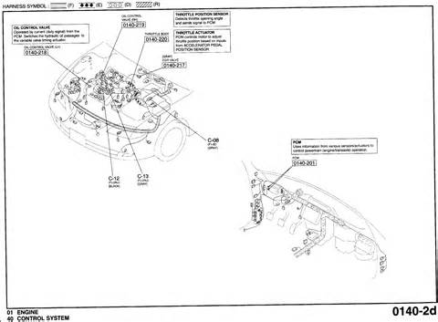 similiar mazda sensor diagram keywords 2009 mazda 6 fuse box diagram in addition 2004 mazda 3 engine diagram