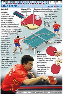 Olympics 2019 In Infographics Ball Games Sport The