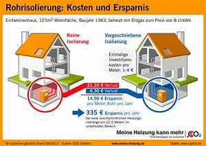 Keller Abdichten Kosten Pro Meter : rohrleitungsd mmung spart pro jahr 335 euro ~ Lizthompson.info Haus und Dekorationen