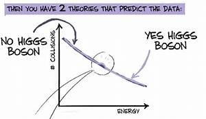 The role of Statistics in the Higgs Boson discovery ...