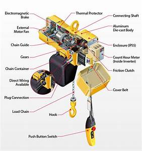 Electric Hoist Philippines Electrical Lifting Equipment Hoist Mode Electric Chain Hoist With