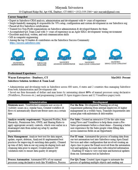 Salesforce Administrator Resume by Resume Salesforce Administrator