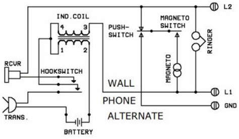 Modern Telephone Wiring Diagram by Magneto Telephone Circuits Uydudoktoru