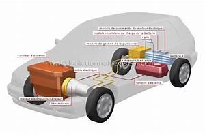 Batterie Voiture Hybride : transport et machinerie transport routier automobile hybride image dictionnaire visuel ~ Medecine-chirurgie-esthetiques.com Avis de Voitures