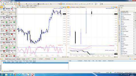 trading platforms comparison trading platforms comparison uk munasenoba web fc2