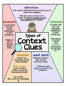 Context clues, Poster and Anchor charts on Pinterest