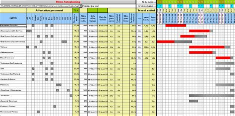 excel planning gantt chart graphique gestion gestions