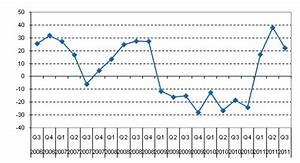 Statistics Finland - Credit institutions' annual accounts
