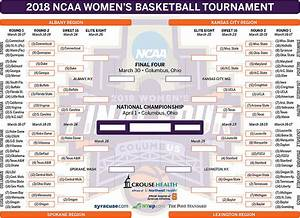 Women's NCAA bracket 2018 update: Second round results and ...
