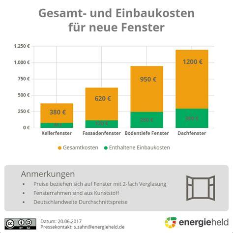 Wie Viel Kostet Ein Fenster by Energiesparende Fenster D 228 Mmung Einfache Diy