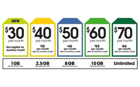 cricket phone service cricket rolls out new 50 data plan for prepaid consumers