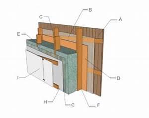 lisolation et letancheite dune maison passive fiche With type d isolation maison