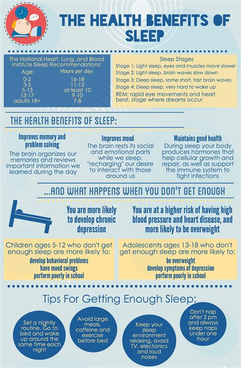 Infographic 1 In 3 Adults Don't Get Enough Sleep
