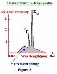 K Alpha Linie Berechnen : the effects in physics ~ Themetempest.com Abrechnung