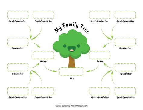 picture   family tree template picture