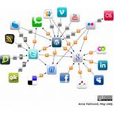 Social networks in the workplace – we're only scratching ...