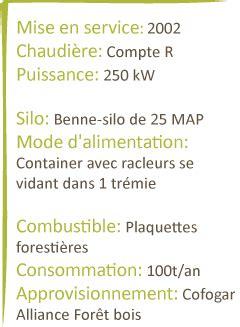 chambre d agriculture perpignan bois energie 66 newsletter janvier 2013