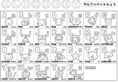 emef iracema marcondes alc 226 ntara alfabeto em ingl 202 s